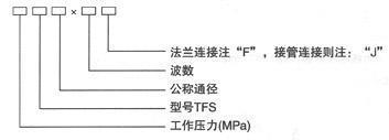 轴向复式波纹补偿器产品代号
