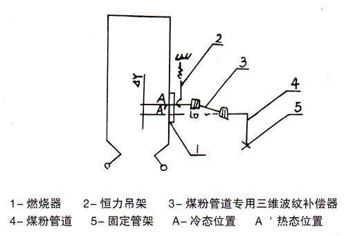 煤粉管道三维补偿器水平安装图