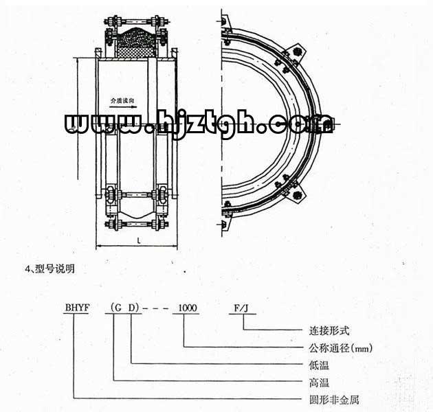 非金属圆形补偿器剖面图